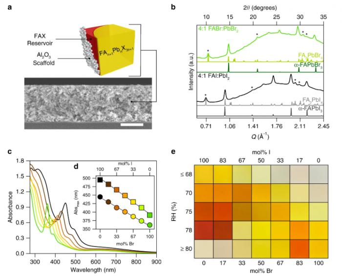 美科学家研发新型变色玻璃加热后可变成太阳能电池