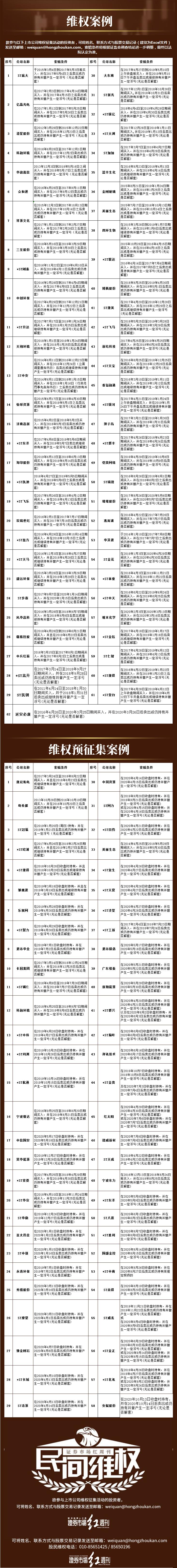 民间维权   安妮股份说明1.2亿闲置募集资金使用情况