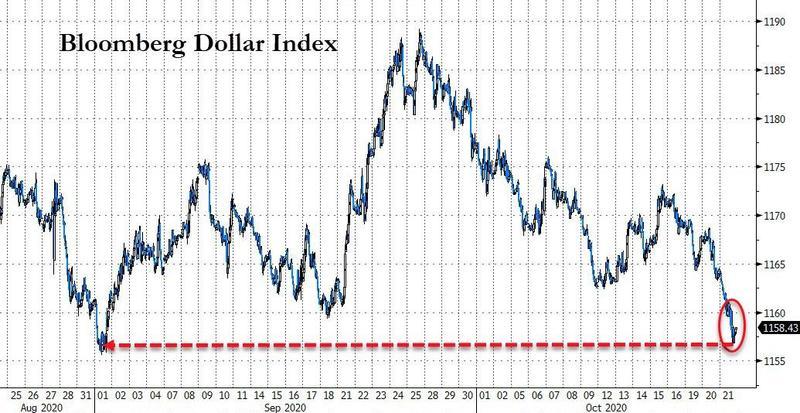 """跌向七周低位!市场缘何狂抛美元?黄金多头""""乐翻了"""""""