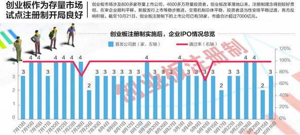数据来源:Wind、安信证券 视觉中国图 刘国梅制图