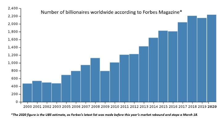 未来的市场趋势,掌握在这一小群人手上