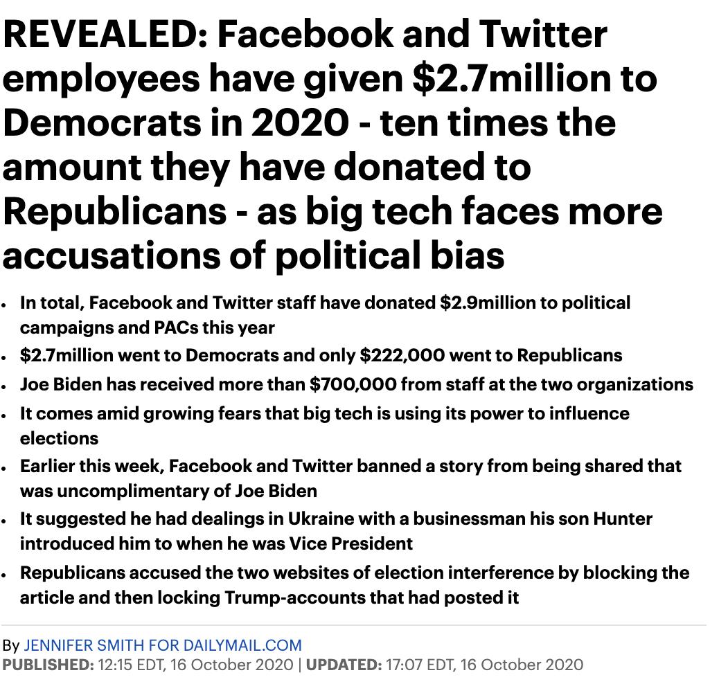 """△新闻网站""""在线邮件""""(MailOnline)大篇幅报道了脸书、推特员工为民主党大力捐款的情况,并对科技公司可能过度影响美国政治的情况表示担忧"""