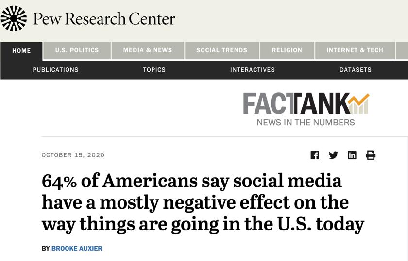 △皮尤研究中心调查显示,64%的美国人认为社交媒体对当下美国影响偏向负面