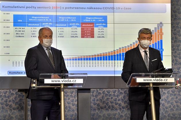 △图为捷克当局音信发布会  左为捷克卫生部长普里穆拉,右为副总理兼工贸部长和交通部长哈弗里切克