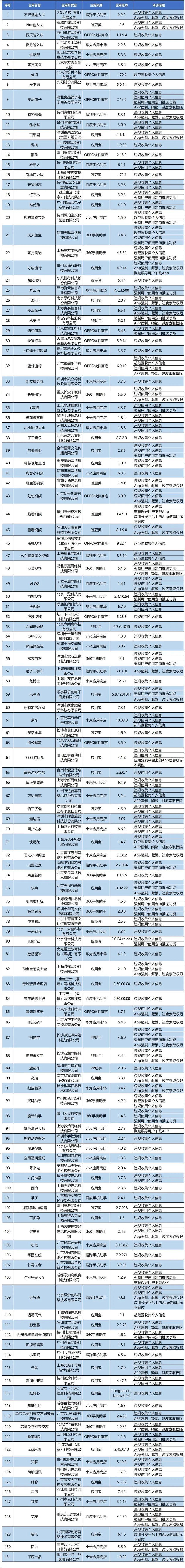 """在皖台湾青年创业记:克服""""水土不服"""" 看好未来发展"""