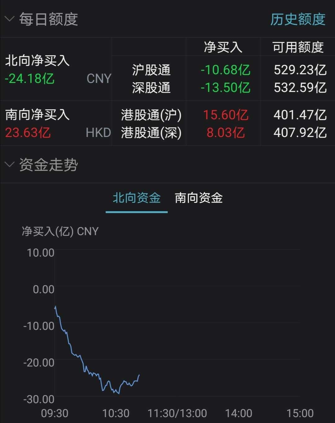 实控人被抓华民股份两天跌30% 拒不回复问询函豫金刚石也崩了