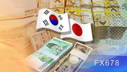 """全球资金""""东渡""""避险正令亚系资产持续受追捧"""