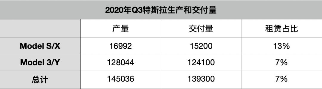 制表:每经记者孙磊