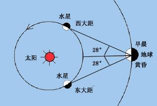 pvc線管參數1DAC-1443