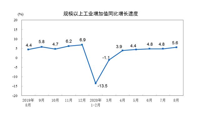 经济三季报前瞻:工业增速回升利润上行 企业库存由去转补