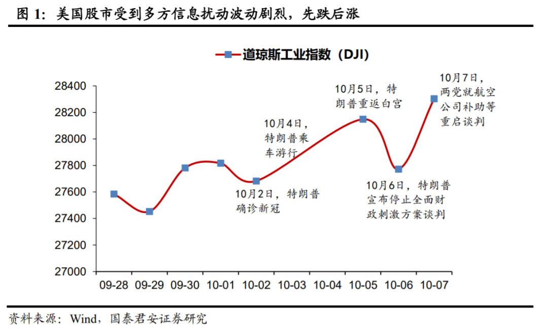 国君宏观:国庆期间影响全球市场的7大重要事件