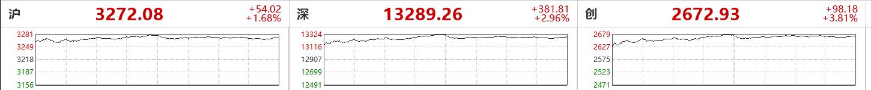 打爆空头!人民币5月底至今已升值超6% 接下来如何走?