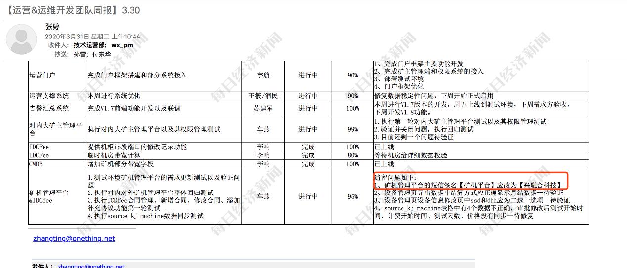 售后技术服务周报(可以看到该周报同步给了技术运营部整个部门,在2020年3月,该部门有50多人)。图片来源:陈磊供图