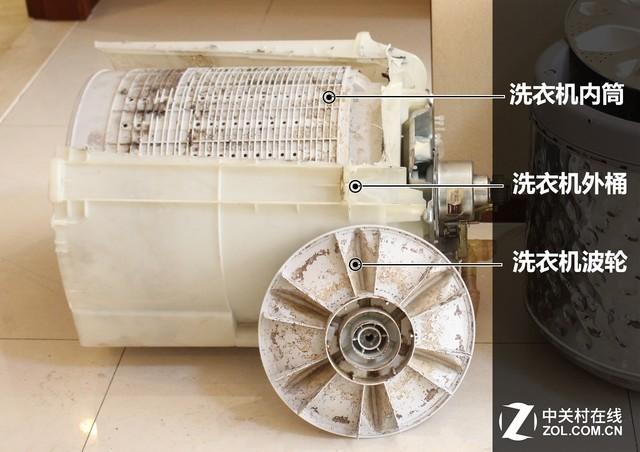 洗衣机使用常见的5个误区,你中了几条?