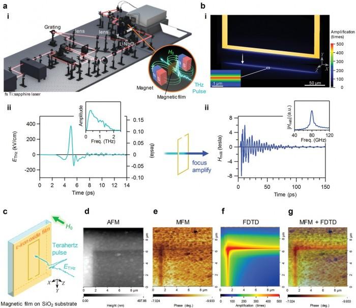 新型磁带技术使数据存储抗干扰能力更强