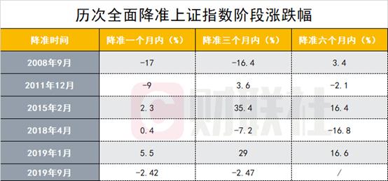 外媒:中国研新型空空导弹比PL15更先进射程200公里