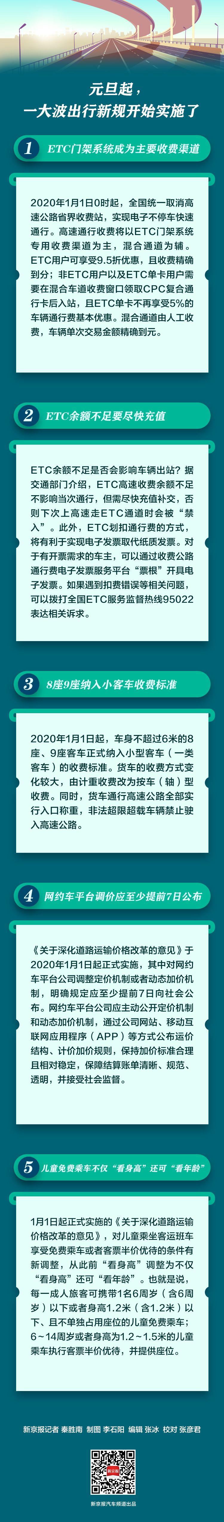 张燕生:海南要打造自贸港首先要打造开放性经济