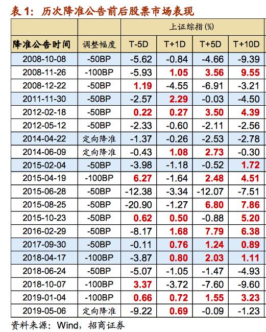 中国移动5G承载网招标:华为中标份额过半