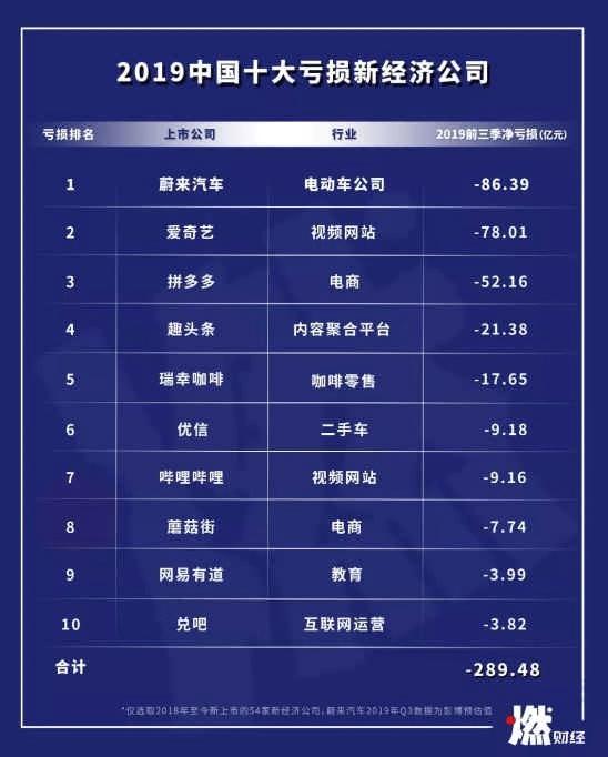 九龙仓置业再跌逾3%失守10天线