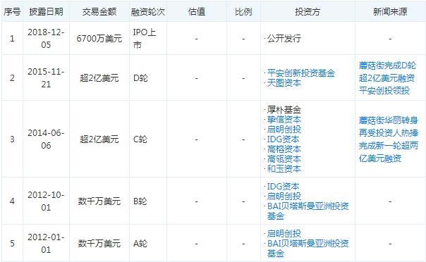 2019年中国内地票房642.66亿元17.27亿人次观影