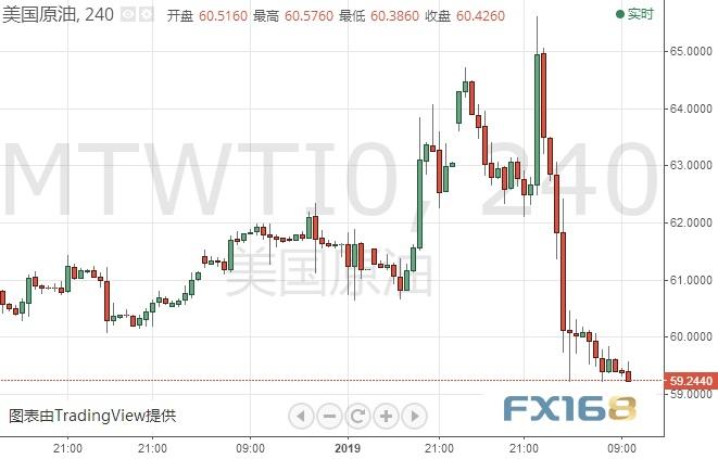 非農之夜:黃金可能有重大破位!?歐元、日元、黃金及原油最新短線操作建議