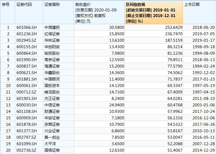 北京新发地超8成商户恢复经营蔬菜供应充足价格稳定