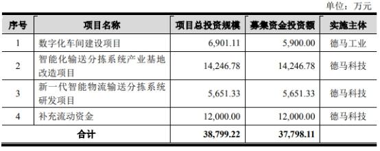猪肉扰动中国CPI专家指不具大幅上涨基础
