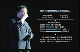 尚纬股份并购直播公司股权 罗永浩兄弟将进账2.58亿