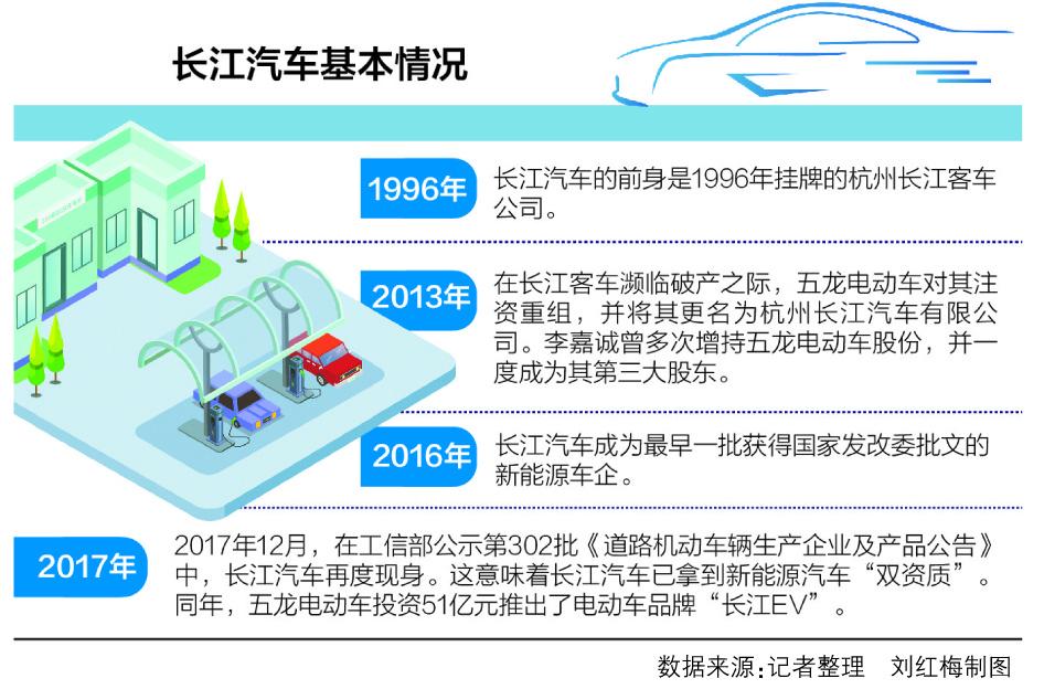 长江汽车烧光51亿后破产清算公司欠薪停产已多时 造车新势力 新浪财经 新浪网