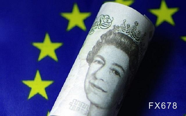 英镑创逾两月高位 但可能难以突破十年趋势线阻力