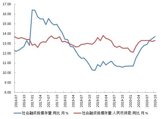 股指:市场风险偏好收敛 短期缺乏上涨动力