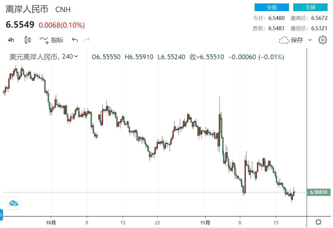 汇丰:G10已经落伍了 是时候将人民币加入G10队列
