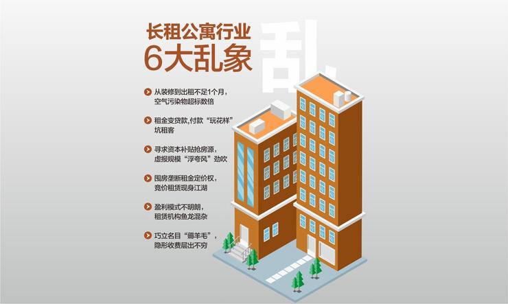 """深圳发紧急通知防长租公寓""""爆雷"""":严打高进低出、长收短付"""