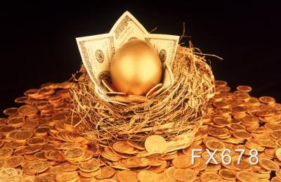 欧美疫情反扑提升黄金避险属性 金价面临技术性压力