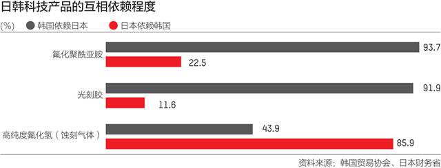 北京优化营商环境改革年内实现事项办理最多跑一次