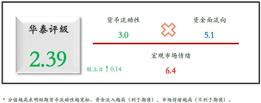 华泰期货国债期货日度跟踪20201120:空头力量较强,期债市场情绪持续低迷