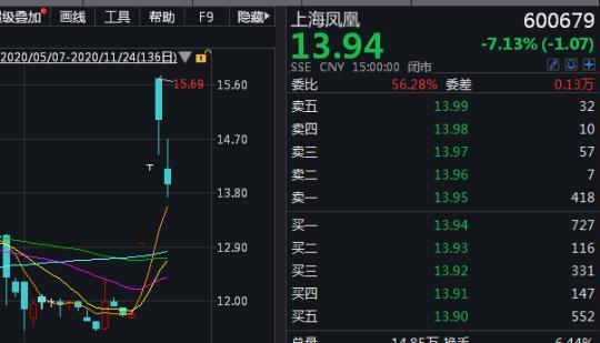 外贸出口频现爆单 利润却可能被人民币大幅升值吞掉