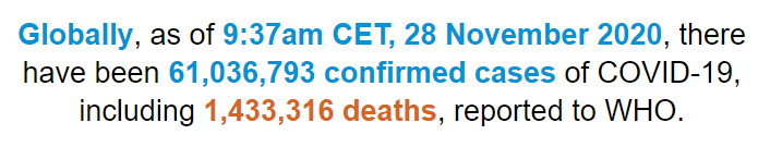 世卫组织:全球新冠肺炎确诊病例超过6103万例