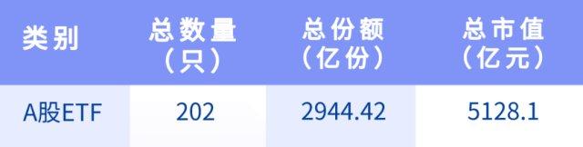阳光100中国耗资19.13万港元回购13.6万股