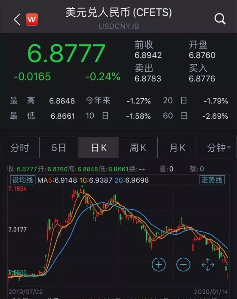 """人民币资产越看越香 """"股债汇""""三牛可期"""