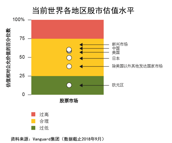 第四次经济普查:中西部地区法人单位数量占比上升