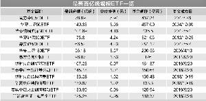 刘悦:未来一年变得越来越不确定