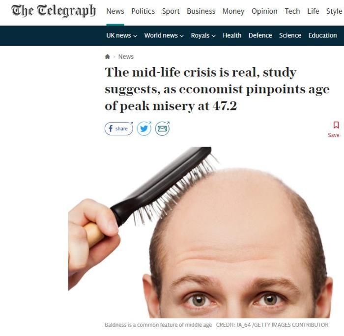 英媒称,中年危机真的存在。(图片截自英国《每日电讯报》)