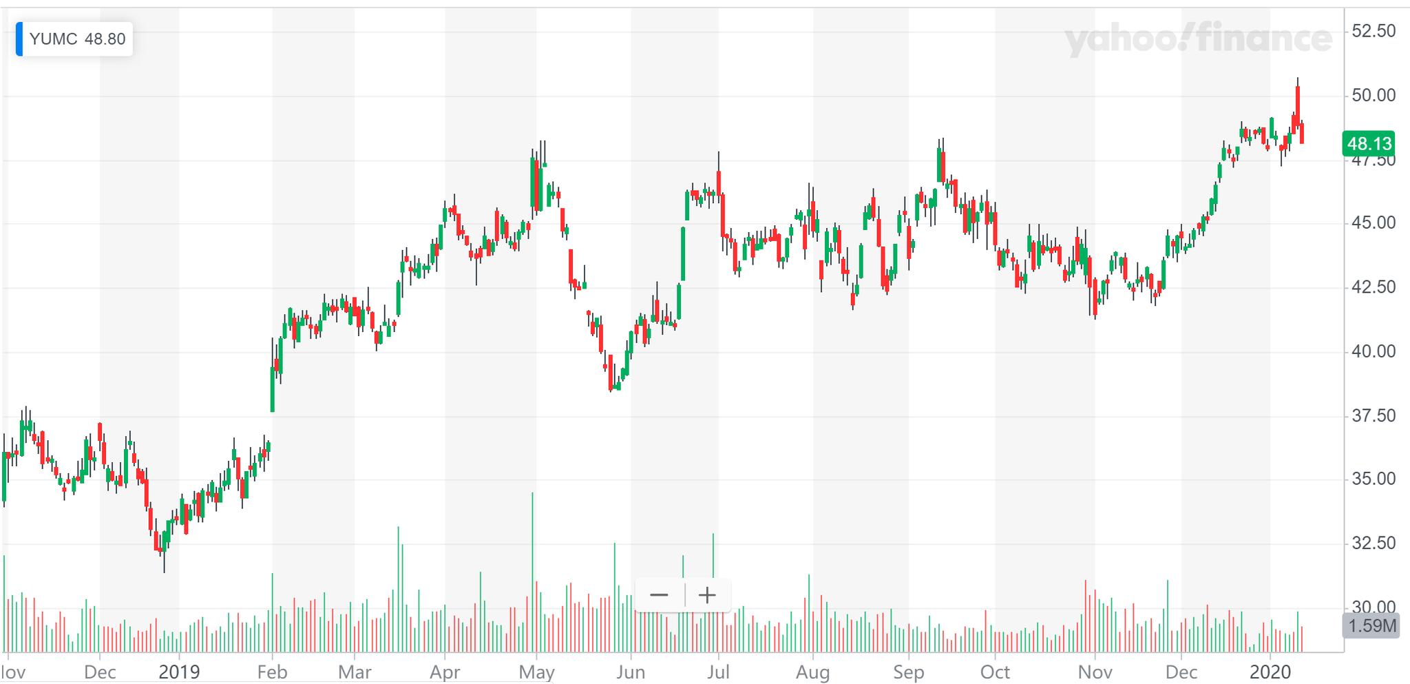 京沪高铁刷新A股IPO最快审核纪录11月IPO规模850亿