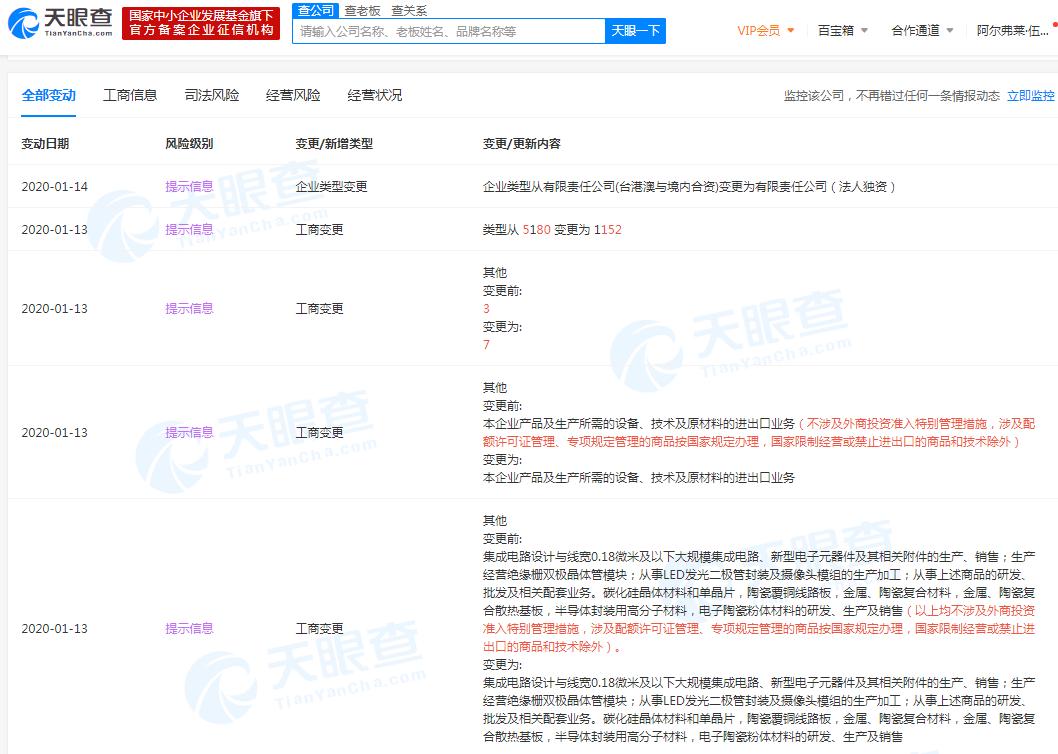 昭津集团计划港股上市:主营国际货运代理涉足东南亚