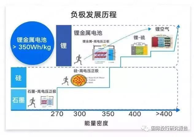 比亚迪刀片电池遭质疑 王传福谈新产品被指信披违规