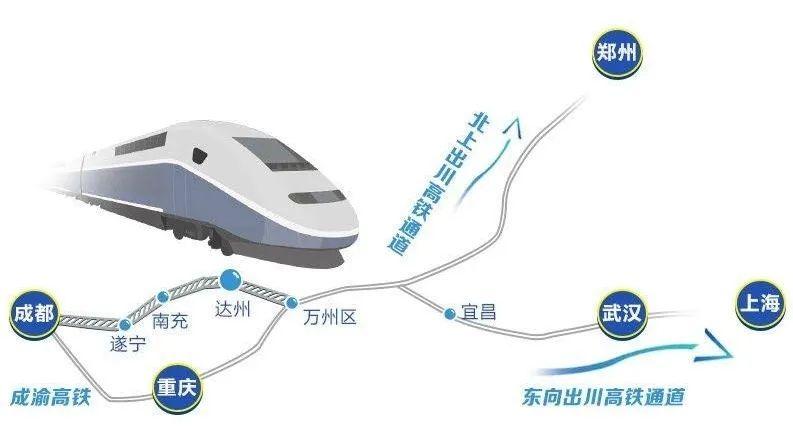成达万高铁示意图图片来源:四川日报(最终走向以实际方案为准)