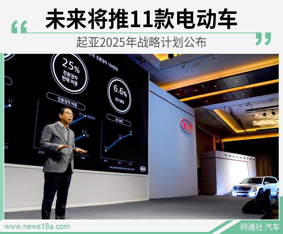 起亚2025年战略计划公布 未来将推11款电动车