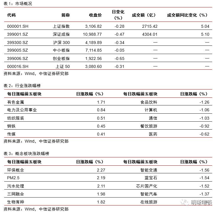 【解析居民资产负债表】居民存款哪里去?投资怎么投?