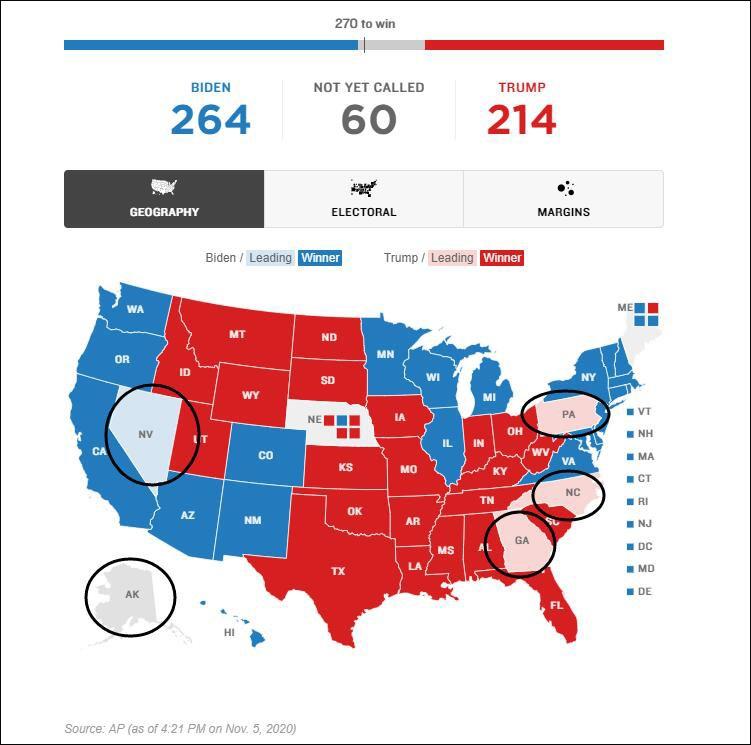 美国大选暂未十足开票的州 图自NPR